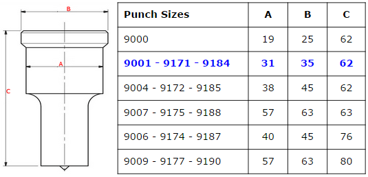 Kingsland Punches sizing table