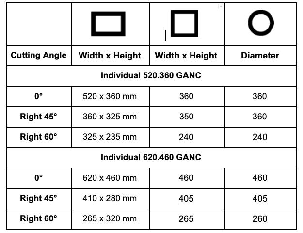 Cutting Capacity Bomar Individual GANC