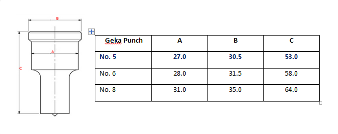 Geka no. 5 Round Punch