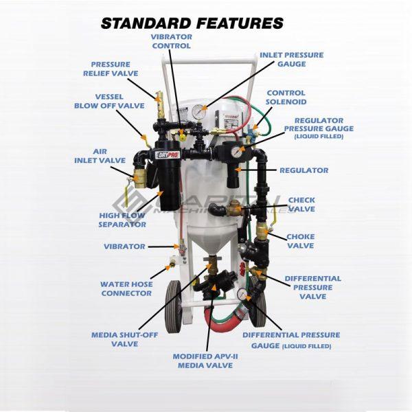 Uniblast Sb80 Soda Blast System