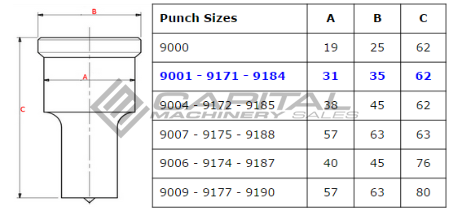 kingsland offset punch table guide